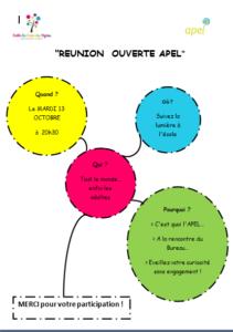 Réunion ouverte APEL